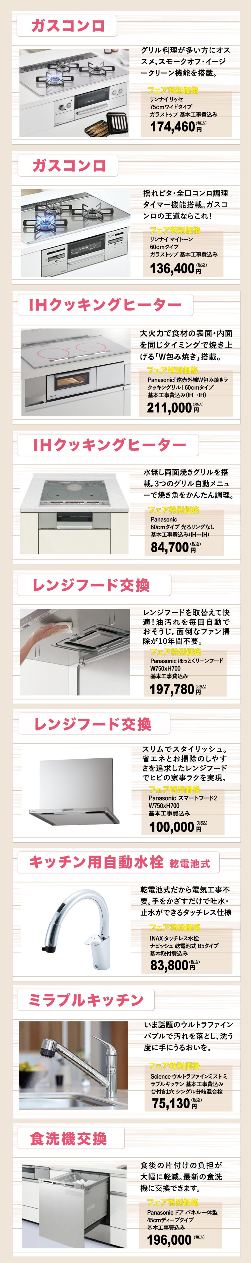 キッチン部分リフォーム価格